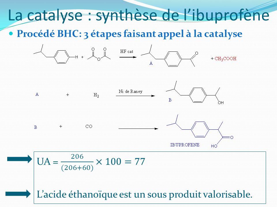 La catalyse : synthèse de libuprofène Procédé BHC: 3 étapes faisant appel à la catalyse