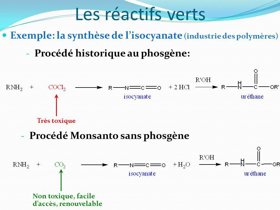 Les réactifs verts - Procédé historique au phosgène: Très toxique - Procédé Monsanto sans phosgène Non toxique, facile daccès, renouvelable Exemple: l