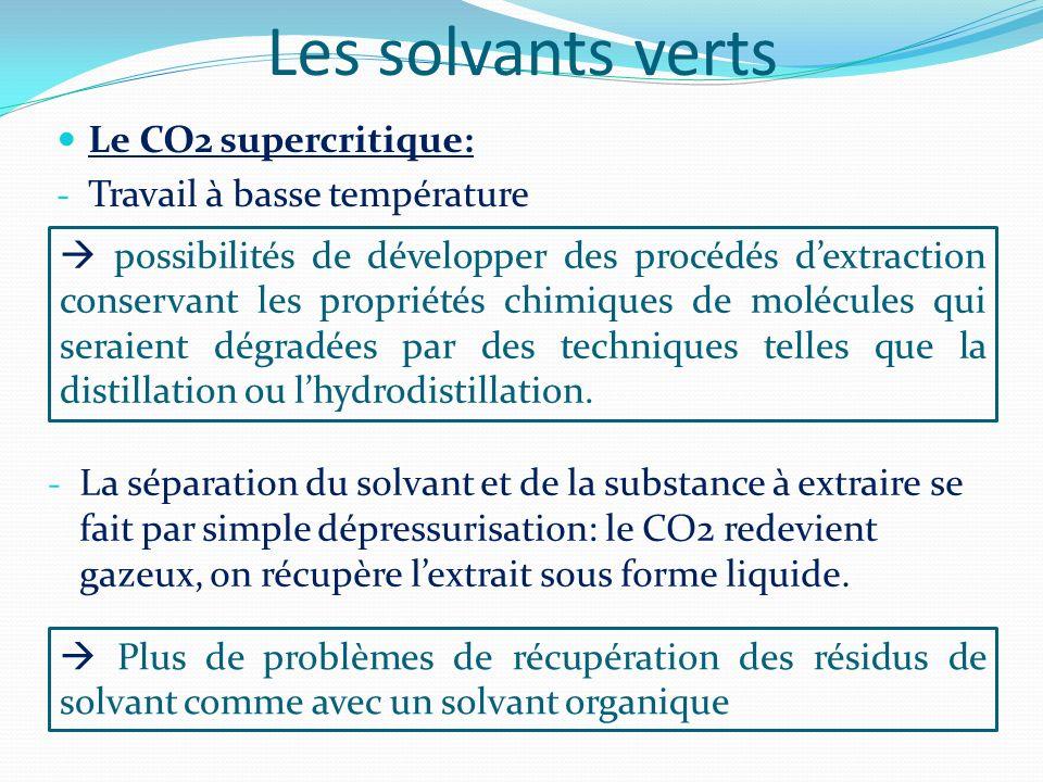 Les solvants verts Le CO2 supercritique: - Travail à basse température possibilités de développer des procédés dextraction conservant les propriétés c