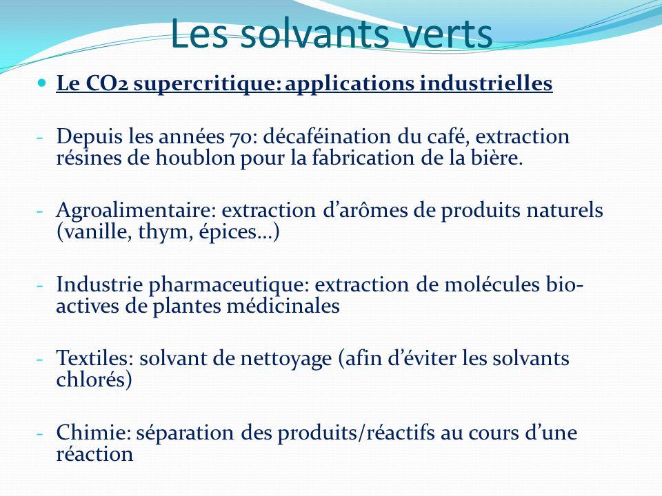 Les solvants verts Le CO2 supercritique: applications industrielles - Depuis les années 70: décaféination du café, extraction résines de houblon pour
