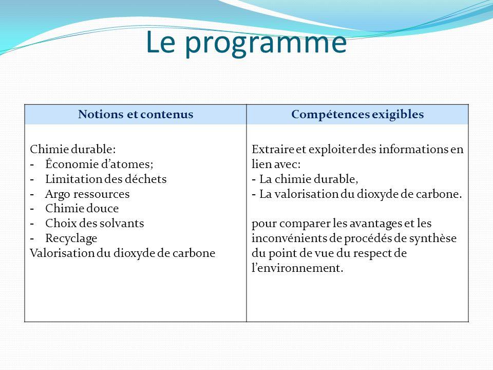 Le programme Notions et contenusCompétences exigibles Chimie durable: -Économie datomes; -Limitation des déchets -Argo ressources -Chimie douce -Choix