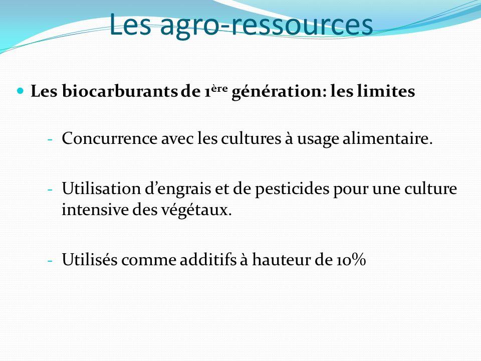 Les agro-ressources Les biocarburants de 1 ère génération: les limites - Concurrence avec les cultures à usage alimentaire. - Utilisation dengrais et