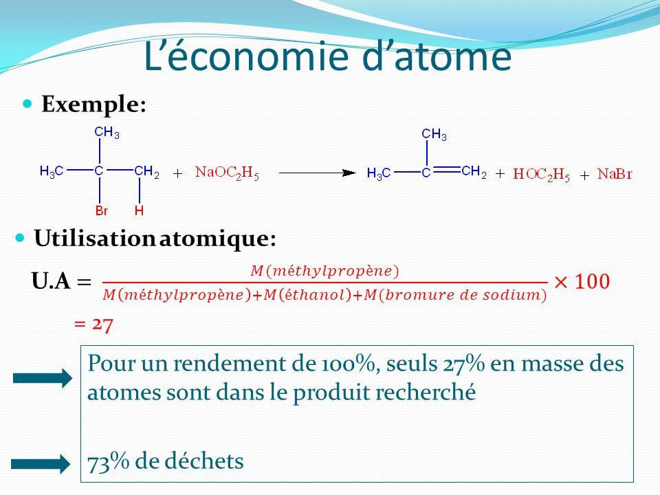 Exemple: Pour un rendement de 100%, seuls 27% en masse des atomes sont dans le produit recherché 73% de déchets