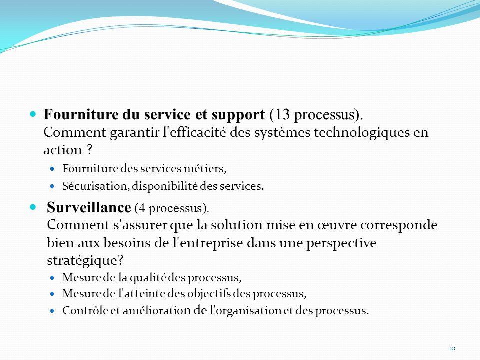 Fourniture du service et support (13 processus). Comment garantir l'efficacité des systèmes technologiques en action ? Fourniture des services métiers