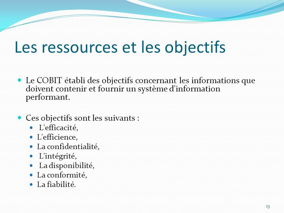 Les ressources et les objectifs Le COBIT établi des objectifs concernant les informations que doivent contenir et fournir un système d'information per