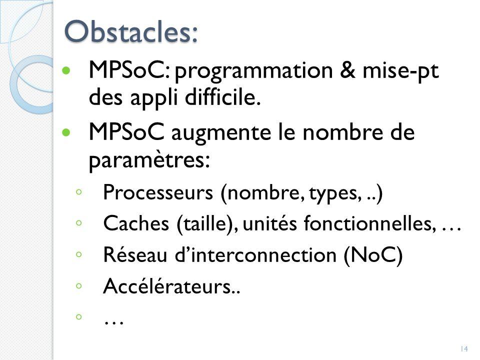 Obstacles: MPSoC: programmation & mise-pt des appli difficile.