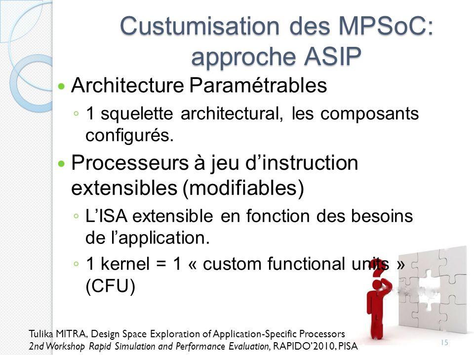 Custumisation des MPSoC: approche ASIP Architecture Paramétrables 1 squelette architectural, les composants configurés.