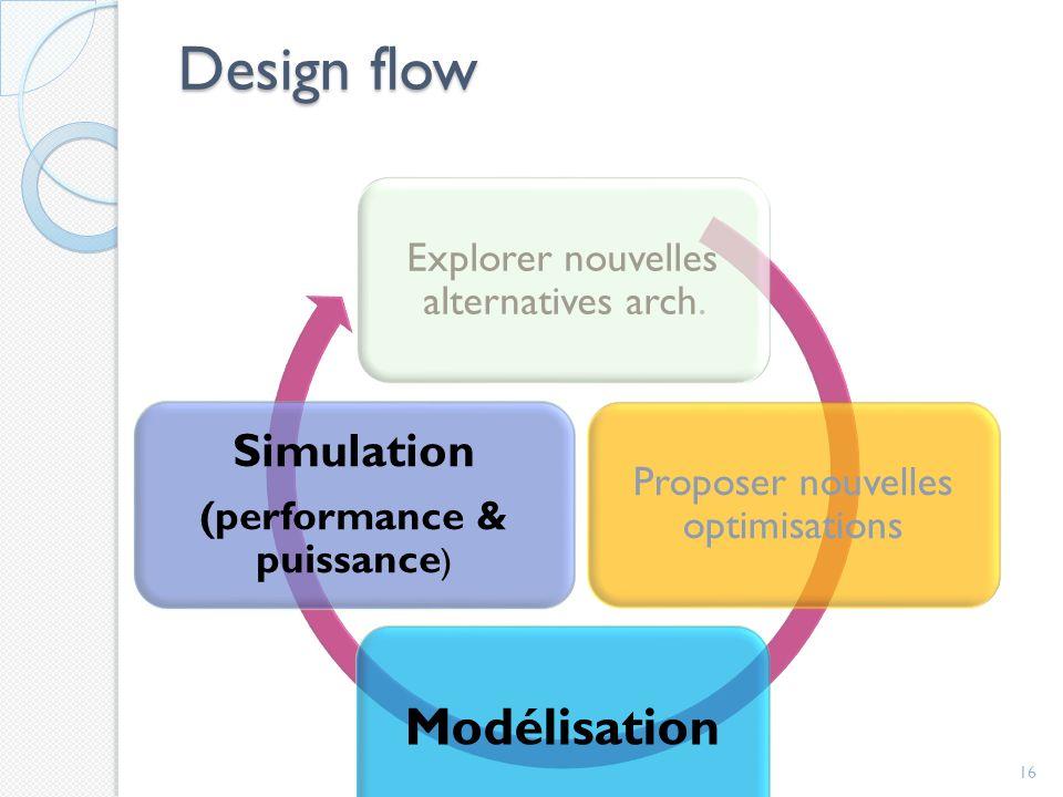 Design flow Explorer nouvelles alternatives arch.