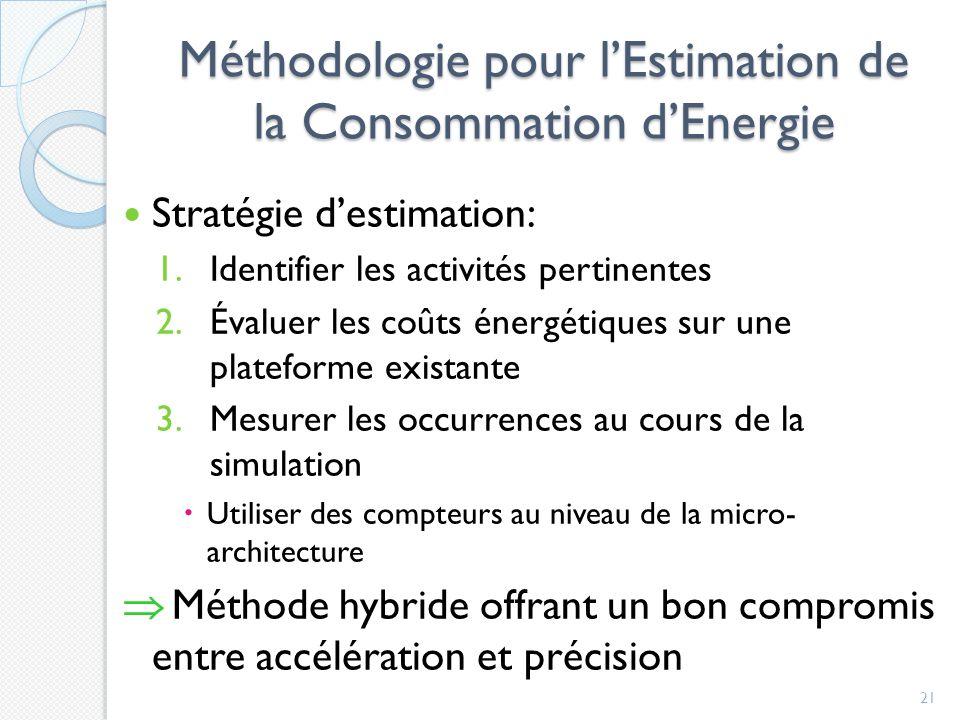 Méthodologie pour lEstimation de la Consommation dEnergie Stratégie destimation: 1.Identifier les activités pertinentes 2.Évaluer les coûts énergétiques sur une plateforme existante 3.Mesurer les occurrences au cours de la simulation Utiliser des compteurs au niveau de la micro- architecture Méthode hybride offrant un bon compromis entre accélération et précision 21
