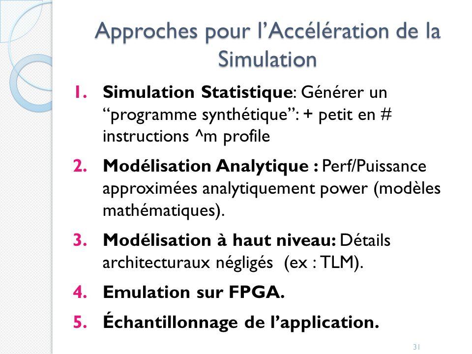 Approches pour lAccélération de la Simulation 1.Simulation Statistique: Générer un programme synthétique: + petit en # instructions ^m profile 2.Modélisation Analytique : Perf/Puissance approximées analytiquement power (modèles mathématiques).