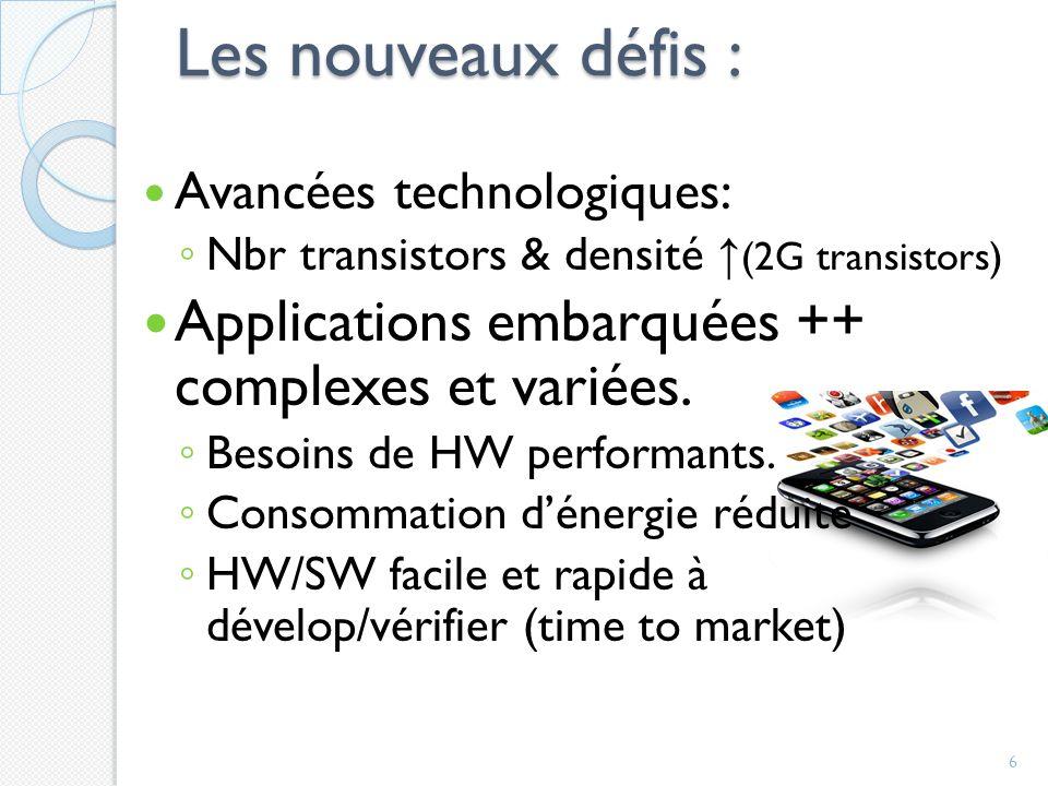 Les nouveaux défis : Avancées technologiques: Nbr transistors & densité (2G transistors) Applications embarquées ++ complexes et variées.