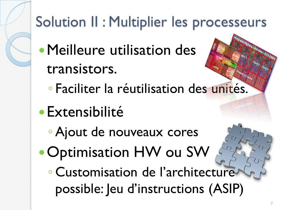 Solution II : Multiplier les processeurs Meilleure utilisation des transistors.