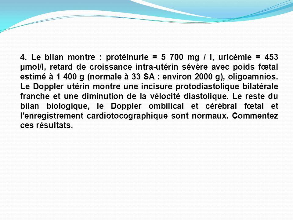 4. Le bilan montre : protéinurie = 5 700 mg / l, uricémie = 453 µmol/l, retard de croissance intra-utérin sévère avec poids fœtal estimé à 1 400 g (no