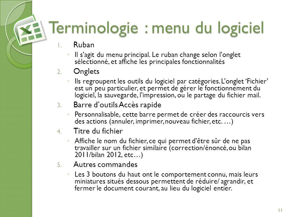 Terminologie : menu du logiciel 1. Ruban Il sagit du menu principal. Le ruban change selon longlet sélectionné, et affiche les principales fonctionnal