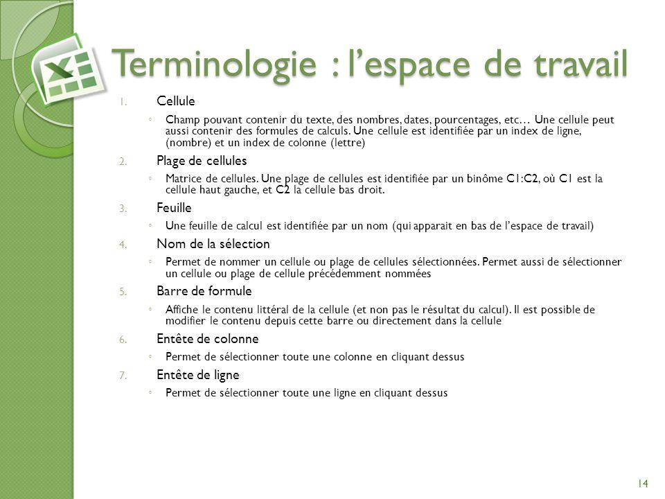 Terminologie : lespace de travail 1. Cellule Champ pouvant contenir du texte, des nombres, dates, pourcentages, etc… Une cellule peut aussi contenir d