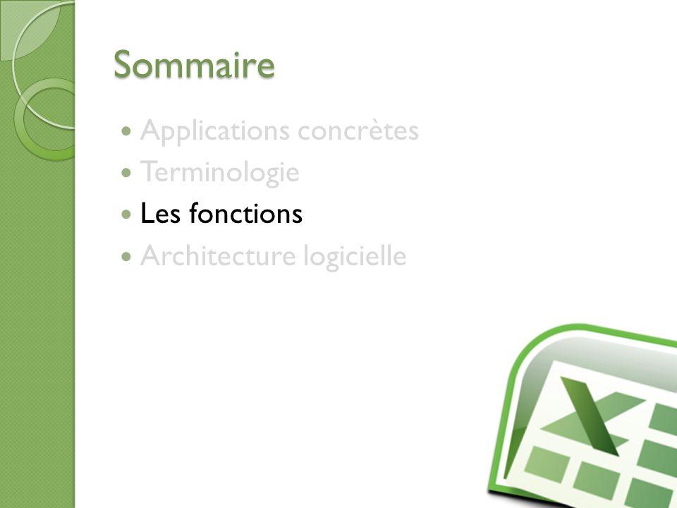 Sommaire Applications concrètes Terminologie Les fonctions Architecture logicielle 15