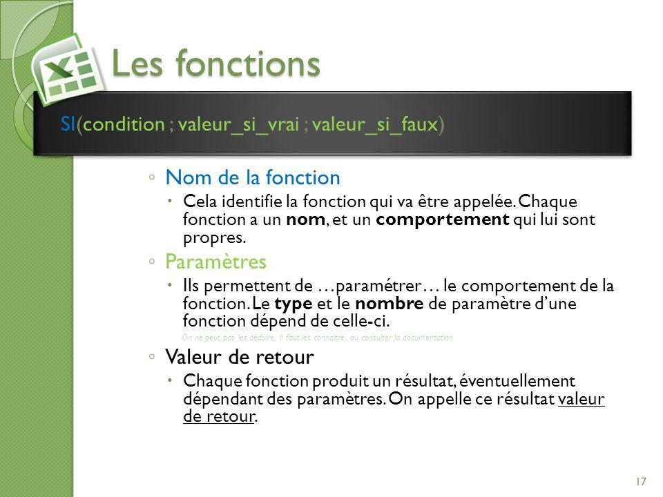 Les fonctions Nom de la fonction Cela identifie la fonction qui va être appelée. Chaque fonction a un nom, et un comportement qui lui sont propres. Pa