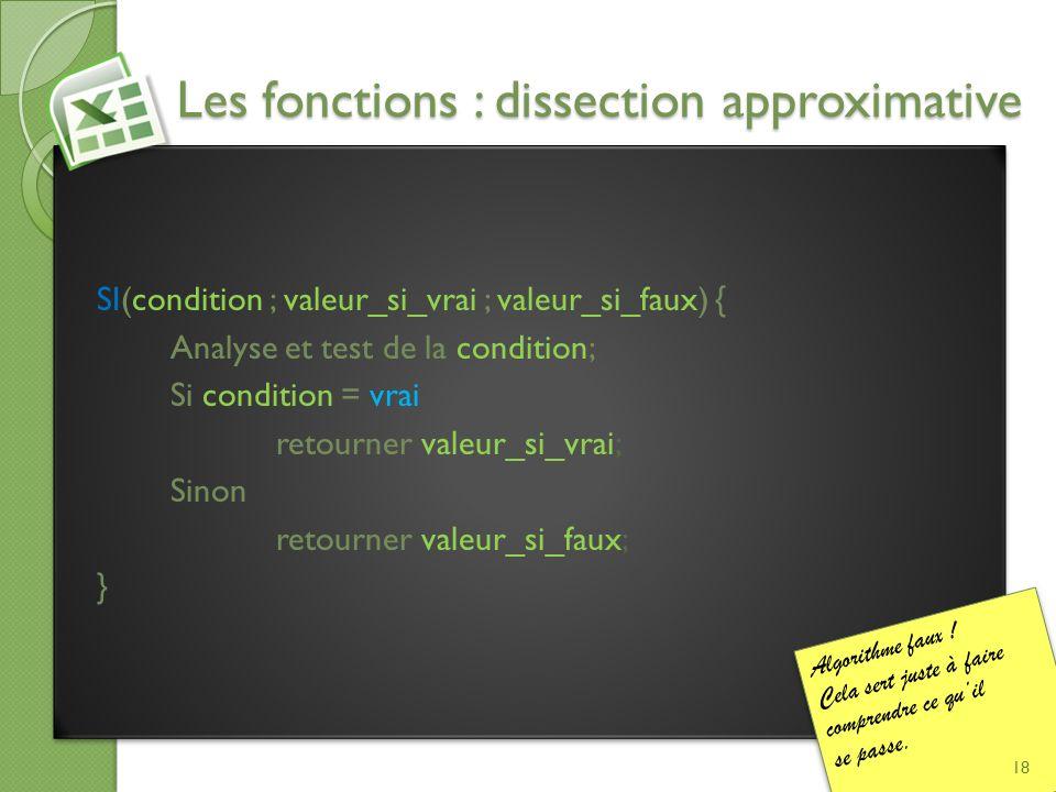 Les fonctions : dissection approximative SI(condition ; valeur_si_vrai ; valeur_si_faux) { Analyse et test de la condition; Si condition = vrai retour