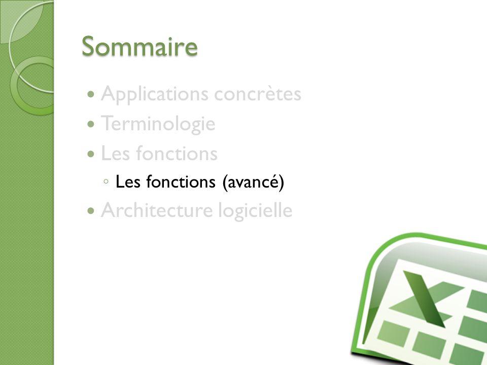 Sommaire Applications concrètes Terminologie Les fonctions Les fonctions (avancé) Architecture logicielle 20