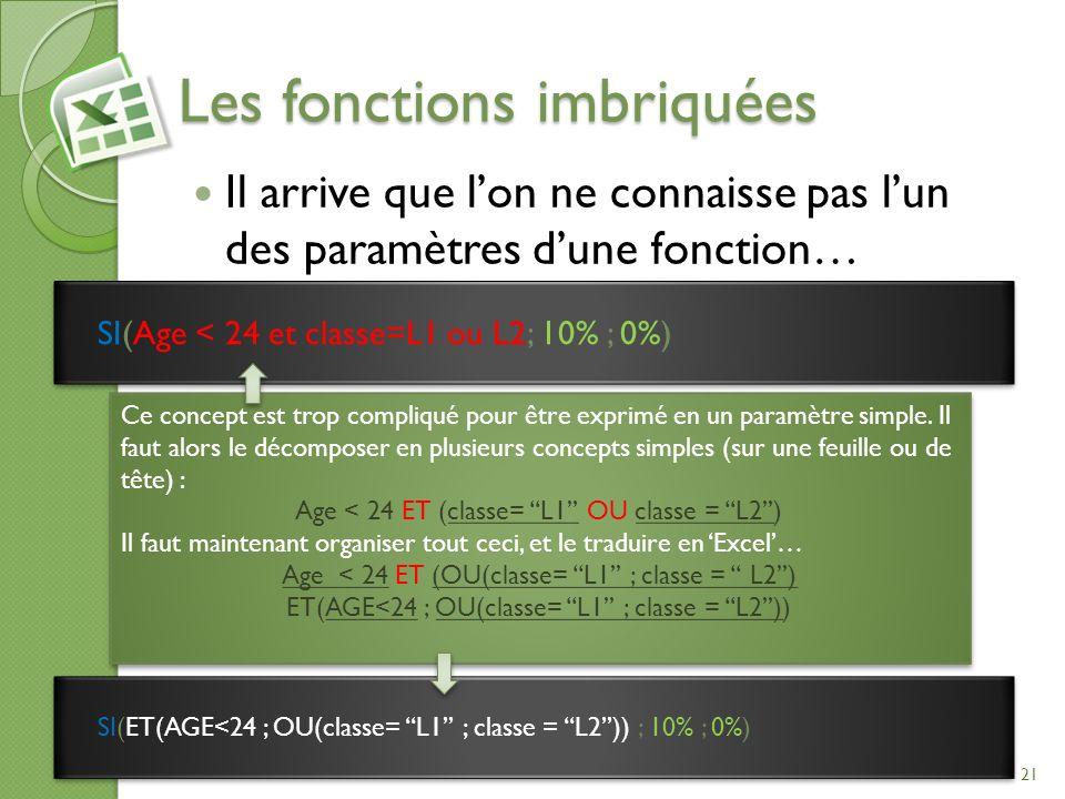 Les fonctions imbriquées Il arrive que lon ne connaisse pas lun des paramètres dune fonction… Comment traduire tout ça..? 21 SI(Age < 24 et classe=L1