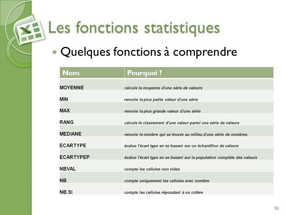 Les fonctions statistiques Quelques fonctions à comprendre 30 NomPourquoi ? MOYENNE calcule la moyenne d'une série de valeurs MIN renvoie la plus peti