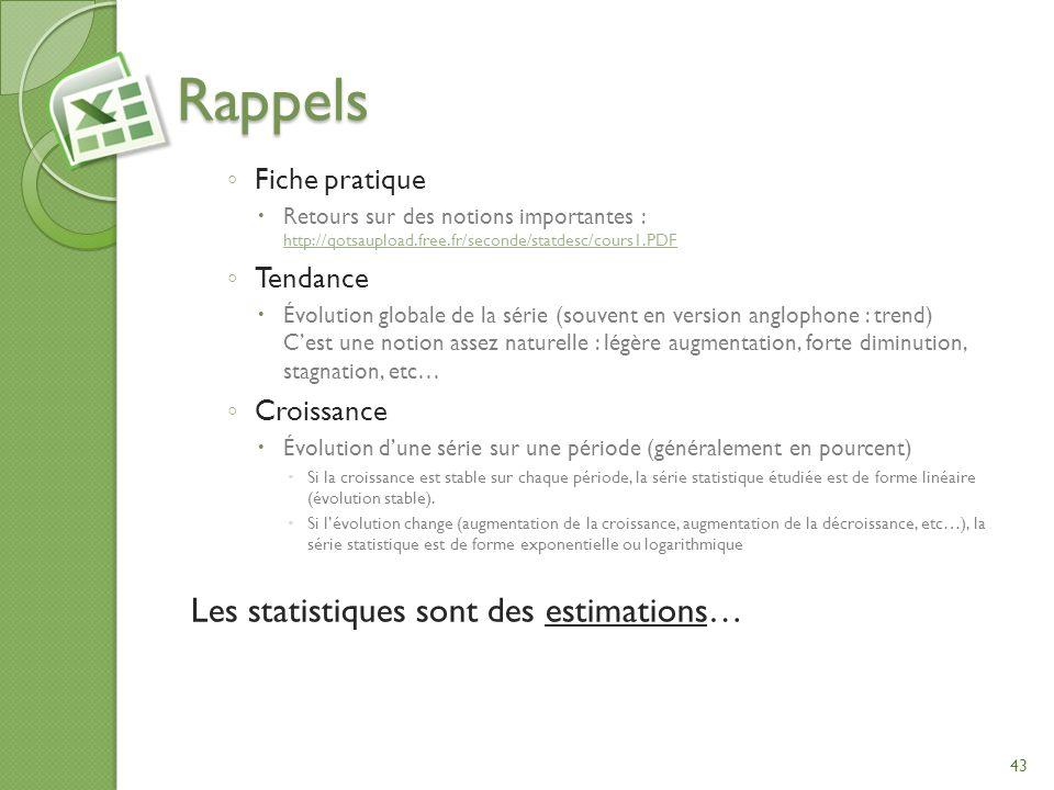 Rappels Fiche pratique Retours sur des notions importantes : http://qotsaupload.free.fr/seconde/statdesc/cours1.PDF http://qotsaupload.free.fr/seconde