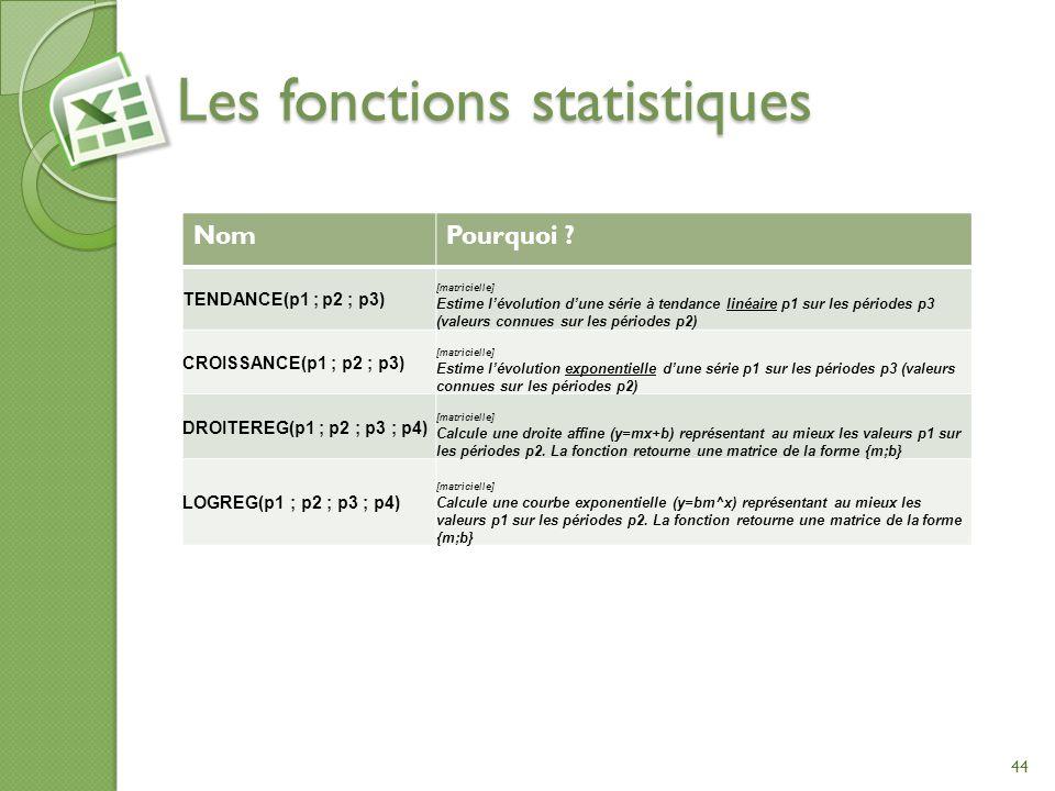 Les fonctions statistiques 44 NomPourquoi ? TENDANCE(p1 ; p2 ; p3) [matricielle] Estime lévolution dune série à tendance linéaire p1 sur les périodes