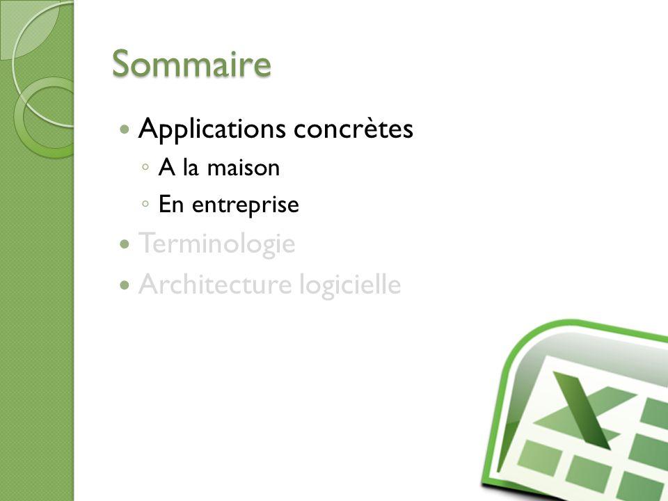 Sommaire Applications concrètes A la maison En entreprise Terminologie Architecture logicielle 6