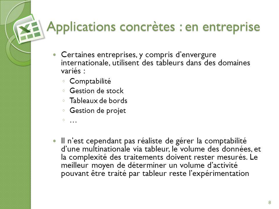Applications concrètes : en entreprise Certaines entreprises, y compris denvergure internationale, utilisent des tableurs dans des domaines variés : C
