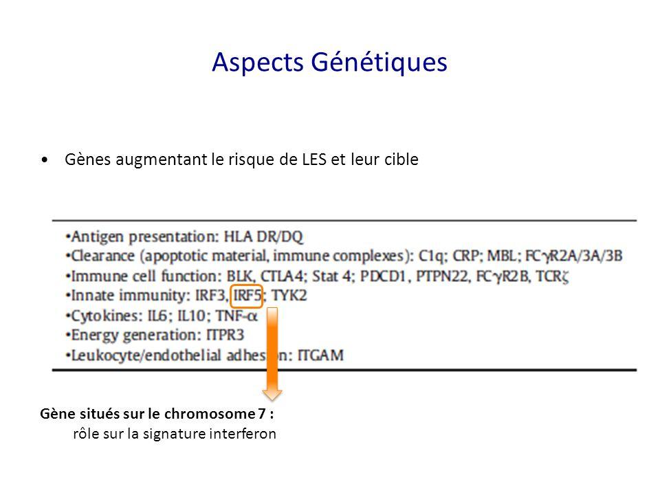 Gènes augmentant le risque de LES et leur cible Gène situés sur le chromosome 7 : rôle sur la signature interferon Aspects Génétiques