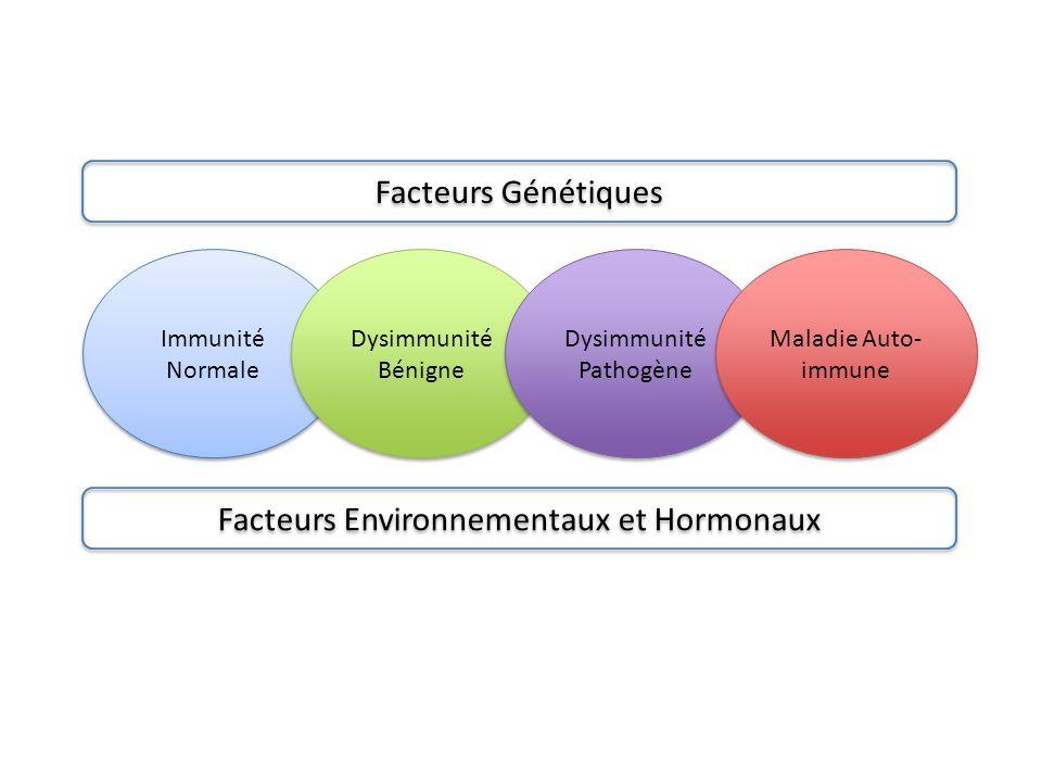 Immunité Normale Dysimmunité Bénigne Dysimmunité Pathogène Maladie Auto- immune Facteurs Génétiques Facteurs Environnementaux et Hormonaux