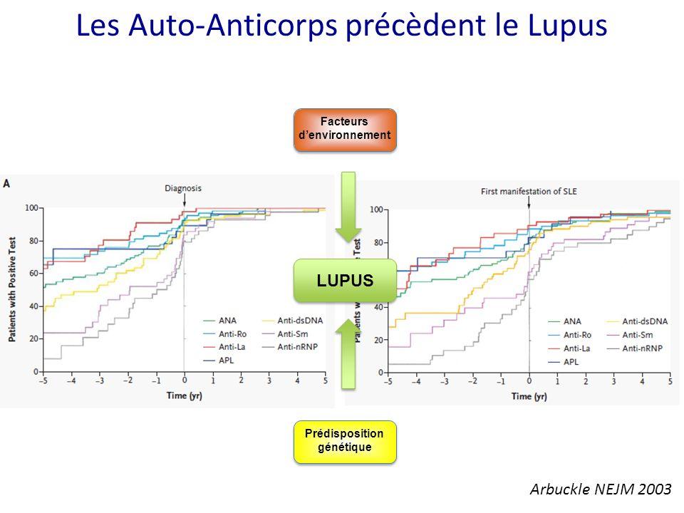 Arbuckle NEJM 2003 Les Auto-Anticorps précèdent le Lupus Facteurs denvironnement Prédisposition génétique LUPUS