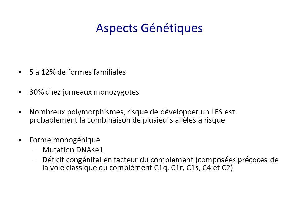 5 à 12% de formes familiales 30% chez jumeaux monozygotes Nombreux polymorphismes, risque de développer un LES est probablement la combinaison de plusieurs allèles à risque Forme monogénique –Mutation DNAse1 –Déficit congénital en facteur du complement (composées précoces de la voie classique du complément C1q, C1r, C1s, C4 et C2) Aspects Génétiques