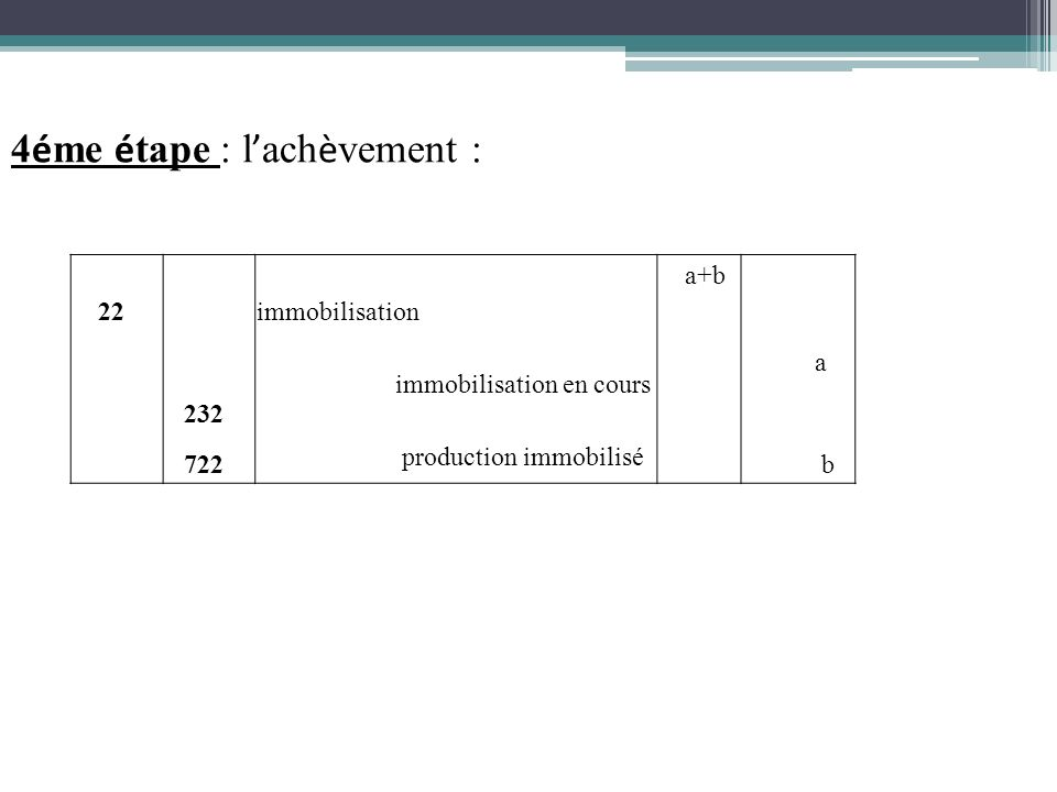 4 é me é tape : l ach è vement : 22 232 722 immobilisation immobilisation en cours production immobilisé a+b a b