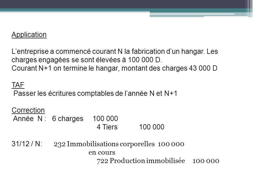 Application Lentreprise a commencé courant N la fabrication dun hangar. Les charges engagées se sont élevées à 100 000 D. Courant N+1 on termine le ha