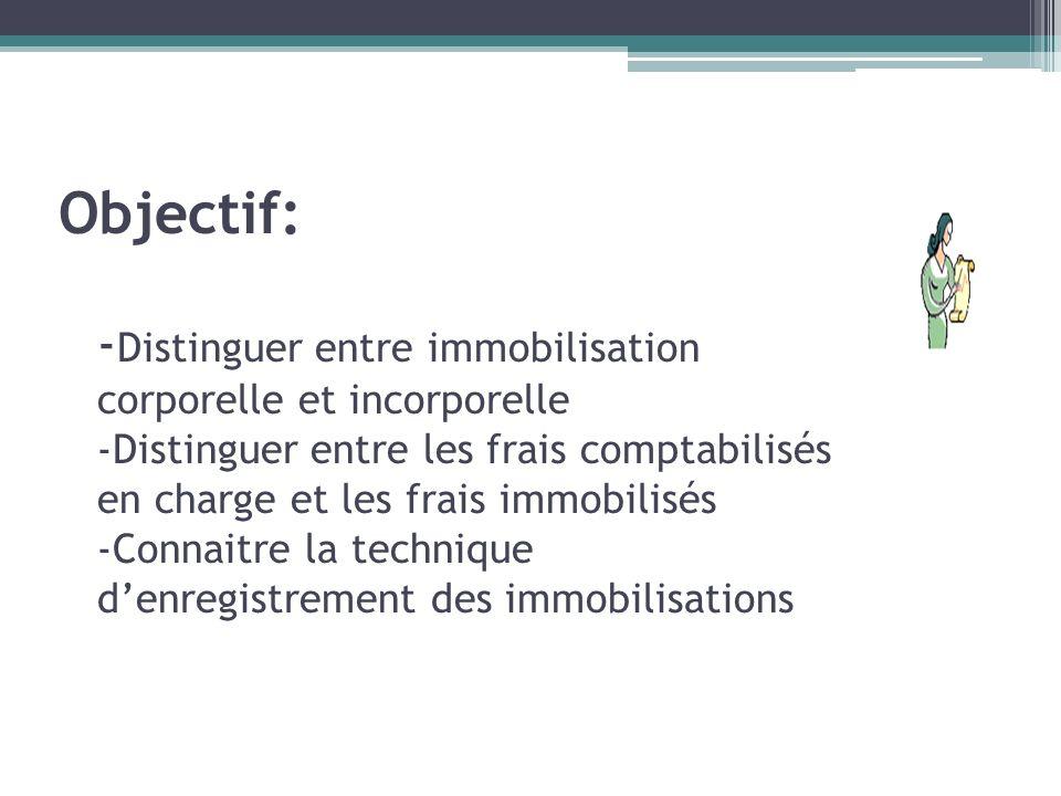 Objectif: - Distinguer entre immobilisation corporelle et incorporelle -Distinguer entre les frais comptabilisés en charge et les frais immobilisés -C