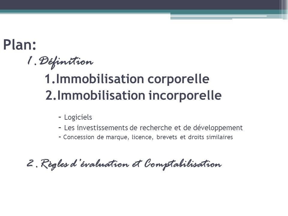 Plan: 1.Définition 1.Immobilisation corporelle 2.Immobilisation incorporelle - Logiciels - Les investissements de recherche et de développement - Conc