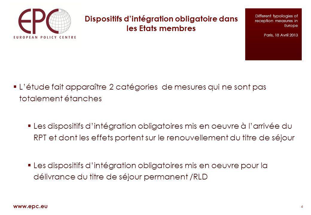 Dispositifs dintégration obligatoires à larrivée 5 www.epc.eu Different typologies of reception measures in Europe Paris, 18 Avril 2013 Cours Obl.TestCoûtSanctionDate It.Lang.