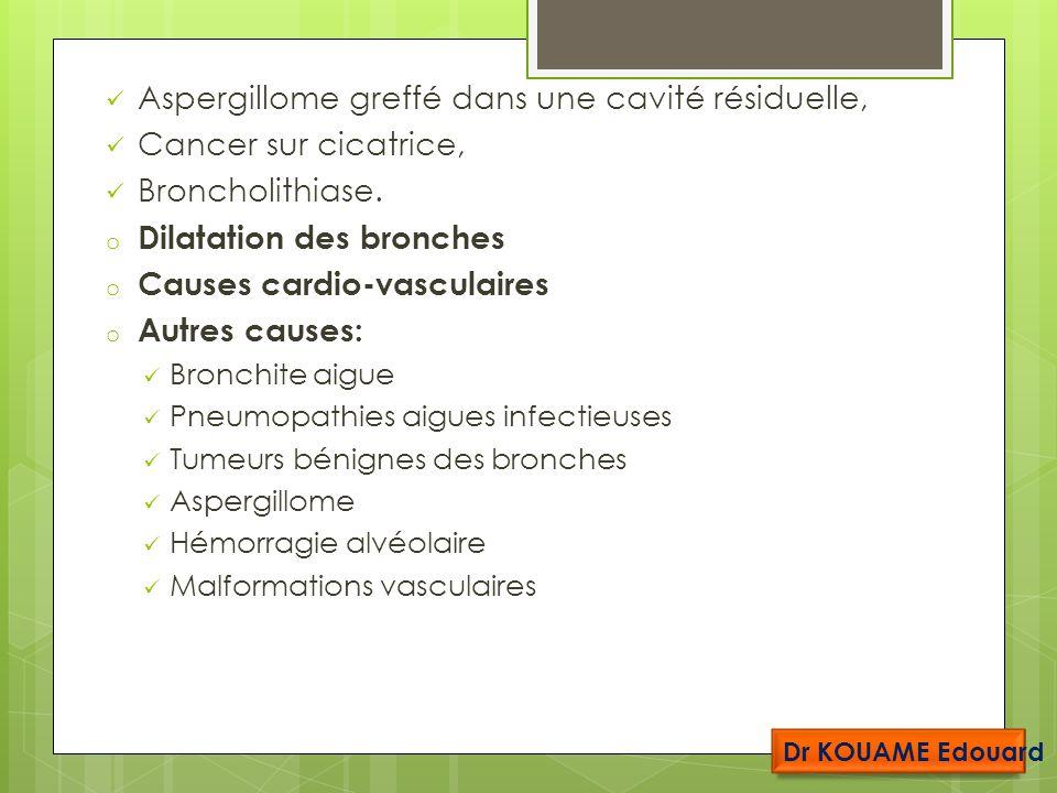 Aspergillome greffé dans une cavité résiduelle, Cancer sur cicatrice, Broncholithiase.