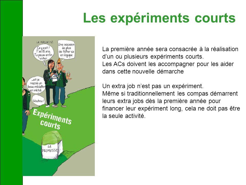 Les expériments courts La première année sera consacrée à la réalisation dun ou plusieurs expériments courts. Les ACs doivent les accompagner pour les