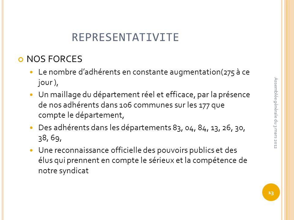REPRESENTATIVITE NOS FORCES Le nombre dadhérents en constante augmentation(275 à ce jour ), Un maillage du département réel et efficace, par la présen