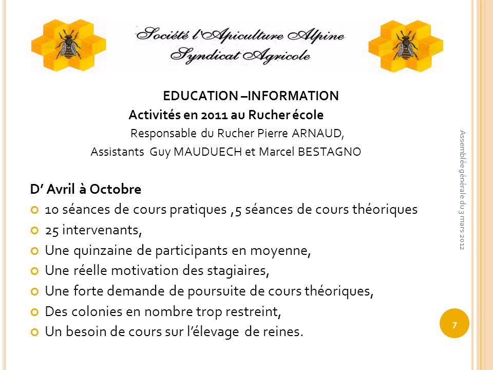 EDUCATION –INFORMATION Activités en 2011 au Rucher école Responsable du Rucher Pierre ARNAUD, Assistants Guy MAUDUECH et Marcel BESTAGNO D Avril à Oct