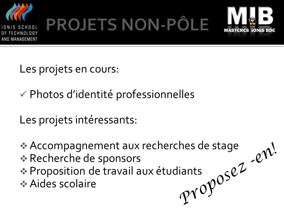 Les projets en cours: Photos didentité professionnelles Les projets intéressants: Accompagnement aux recherches de stage Recherche de sponsors Proposi