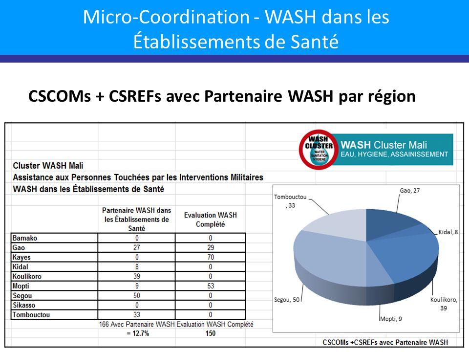 Micro-Coordination - WASH dans les Établissements de Santé CSCOMs + CSREFs avec Partenaire WASH par région 9