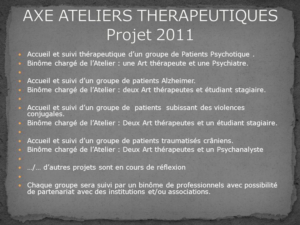 Accueil et suivi thérapeutique dun groupe de Patients Psychotique. Binôme chargé de lAtelier : une Art thérapeute et une Psychiatre. Accueil et suivi