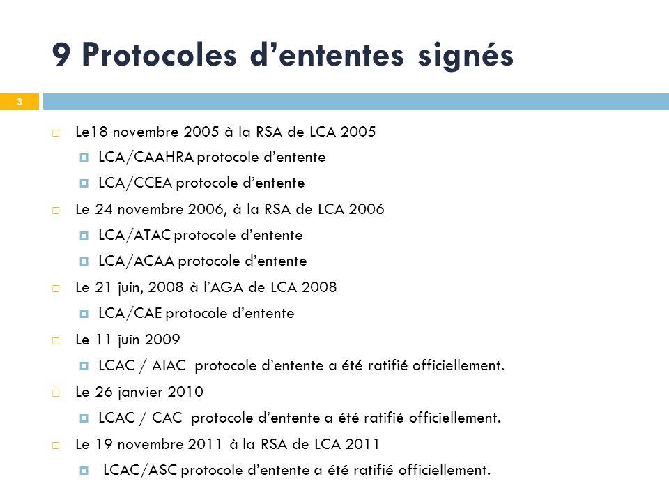 3 9 Protocoles dententes signés Le18 novembre 2005 à la RSA de LCA 2005 LCA/CAAHRA protocole dentente LCA/CCEA protocole dentente Le 24 novembre 2006, à la RSA de LCA 2006 LCA/ATAC protocole dentente LCA/ACAA protocole dentente Le 21 juin, 2008 à lAGA de LCA 2008 LCA/CAE protocole dentente Le 11 juin 2009 LCAC / AIAC protocole dentente a été ratifié officiellement.