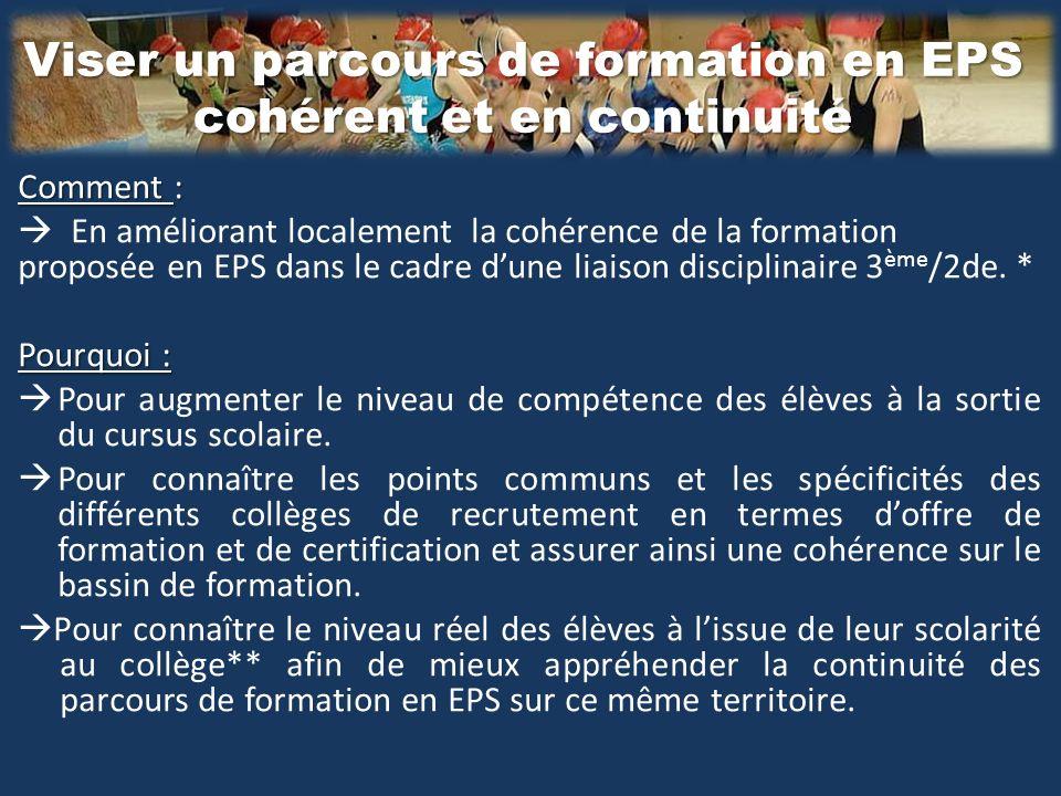 Viser un parcours de formation en EPS cohérent et en continuité Comment : En améliorant localement la cohérence de la formation proposée en EPS dans le cadre dune liaison disciplinaire 3 ème /2de.