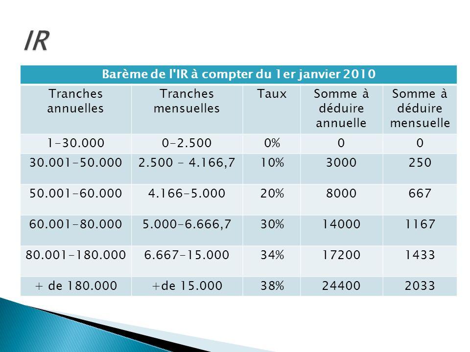 Barème de l'IR à compter du 1er janvier 2010 Tranches annuelles Tranches mensuelles TauxSomme à déduire annuelle Somme à déduire mensuelle 1-30.0000-2