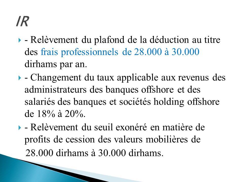 - Relèvement du plafond de la déduction au titre des frais professionnels de 28.000 à 30.000 dirhams par an. - Changement du taux applicable aux reven