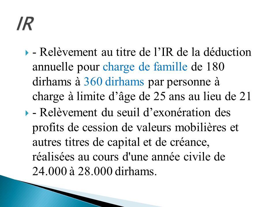- Relèvement au titre de lIR de la déduction annuelle pour charge de famille de 180 dirhams à 360 dirhams par personne à charge à limite dâge de 25 an